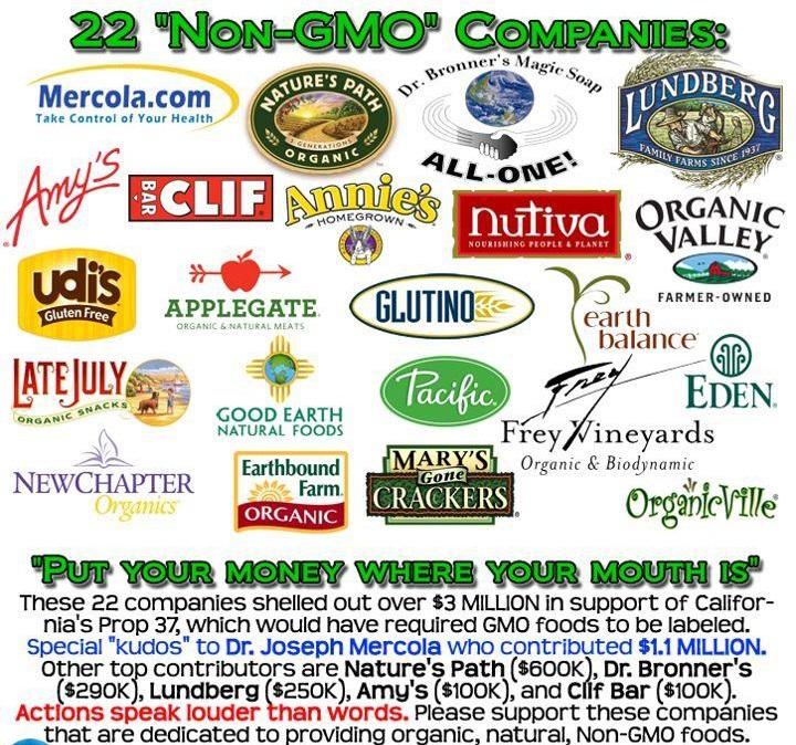 WHAT IS GMO? | u-VIB Blog