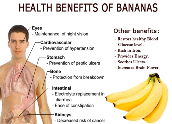 health-benefits-of-banana (1)