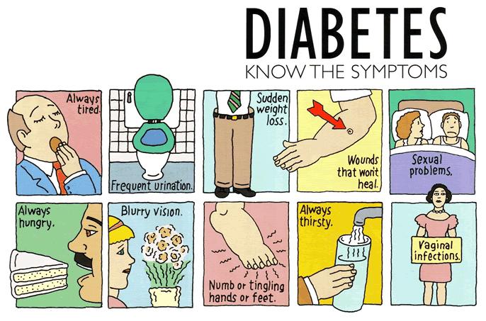Symptoms-of-diabetes (1)