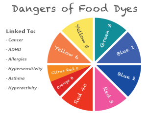130610-food-dye-health-color-wheel