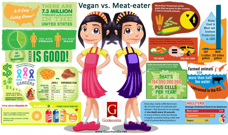 how to get more vitamin b12 in diet vegan