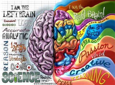 left-brain-right-brain-creativity-400x294